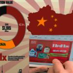Китай возможности для электронной коммерции