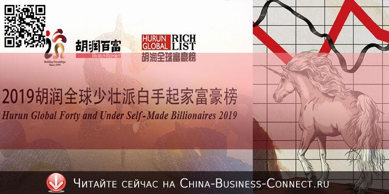 Китайские стартапы: Какие китайские компании самые успешные